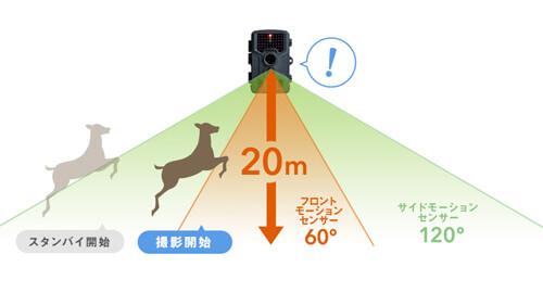トレイルカメラの人感センサー検知範囲で選ぶ