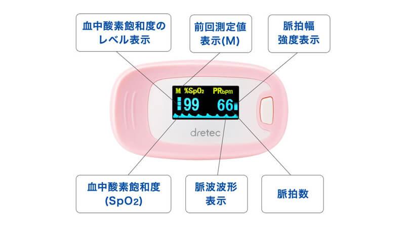 ドリテック パルスオキシメーターOX-101とOX-102の違いについて