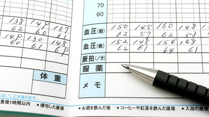 家庭用血圧計の正常値について(最高血圧・最低血圧)
