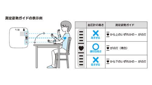 手首式血圧計 測定姿勢ガイド
